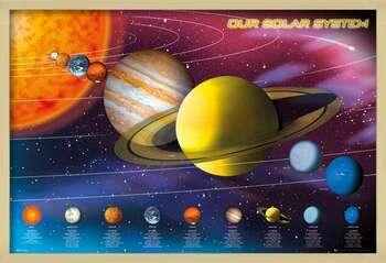 Pôster emoldurado Solar system